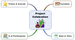 IM_Blog_Project Celebration_Rev 1_8-31-09