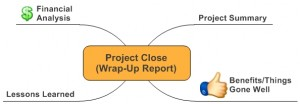 IM_Blog_Project Close (Wrap-Up Report)_8-31-09